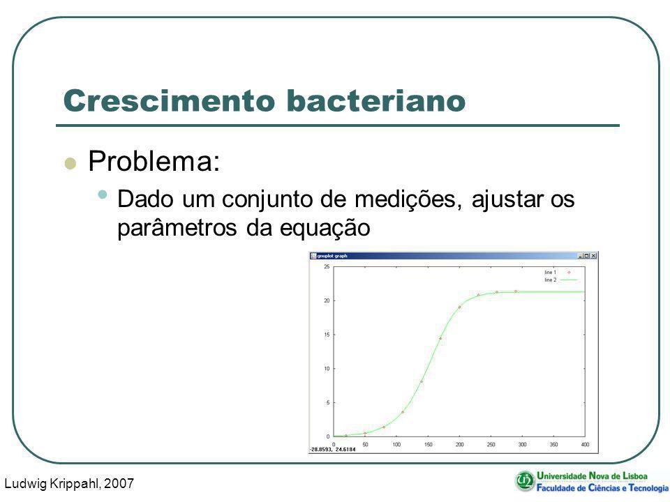 Ludwig Krippahl, 2007 69 Crescimento bacteriano function err=errocres(dados,vars) mat=crescimento(vars(1),vars(2),10,0.1,400); y=interpol(mat,dados(:,1)); err=sum((y-dados(:,2)).^2); endfunction Interpolar os valores simulados para os pontos dos dados experimentais.