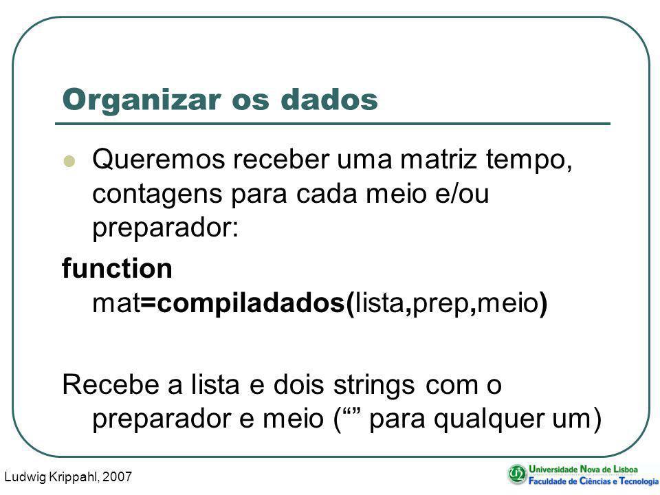 Ludwig Krippahl, 2007 89 Organizar os dados Queremos receber uma matriz tempo, contagens para cada meio e/ou preparador: function mat=compiladados(lista,prep,meio) Recebe a lista e dois strings com o preparador e meio ( para qualquer um)