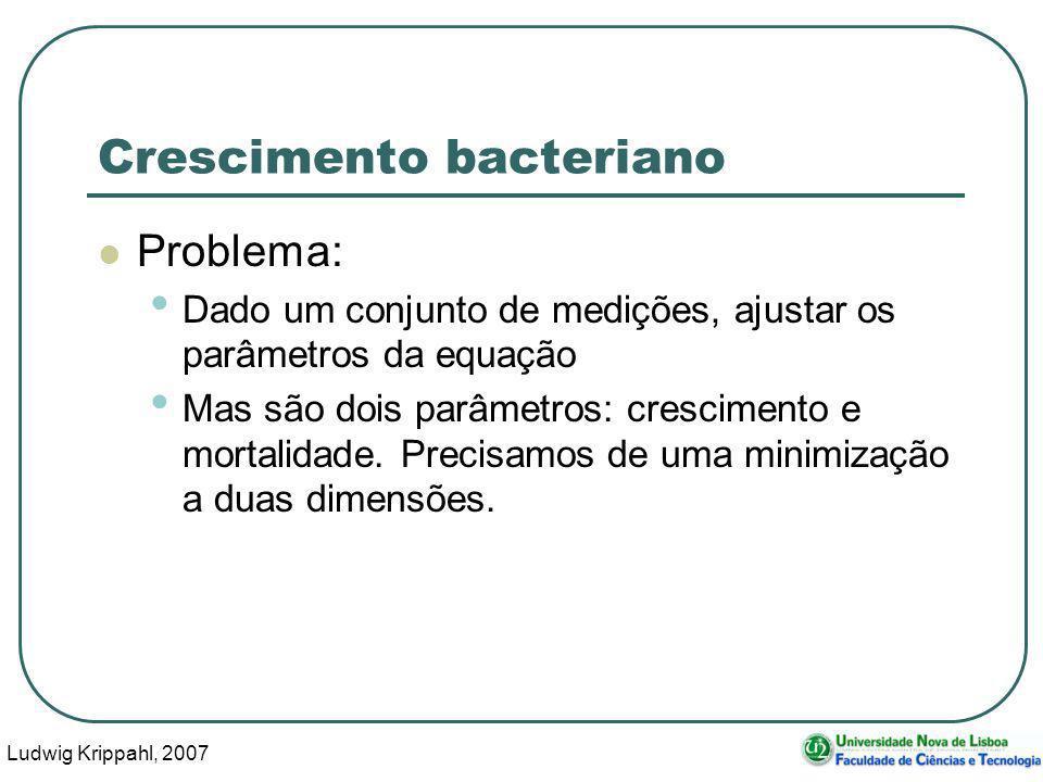 Ludwig Krippahl, 2007 70 Crescimento bacteriano function err=errocres(dados,vars) mat=crescimento(vars(1),vars(2),10,0.1,400); y=interpol(mat,dados(:,1)); err=sum((y-dados(:,2)).^2); endfunction Erro quadrático....