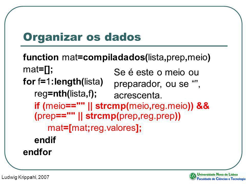 Ludwig Krippahl, 2007 91 Organizar os dados function mat=compiladados(lista,prep,meio) mat=[]; for f=1:length(lista) reg=nth(lista,f); if (meio== || strcmp(meio,reg.meio)) && (prep== || strcmp(prep,reg.prep)) mat=[mat;reg.valores]; endif endfor Se é este o meio ou preparador, ou se, acrescenta.