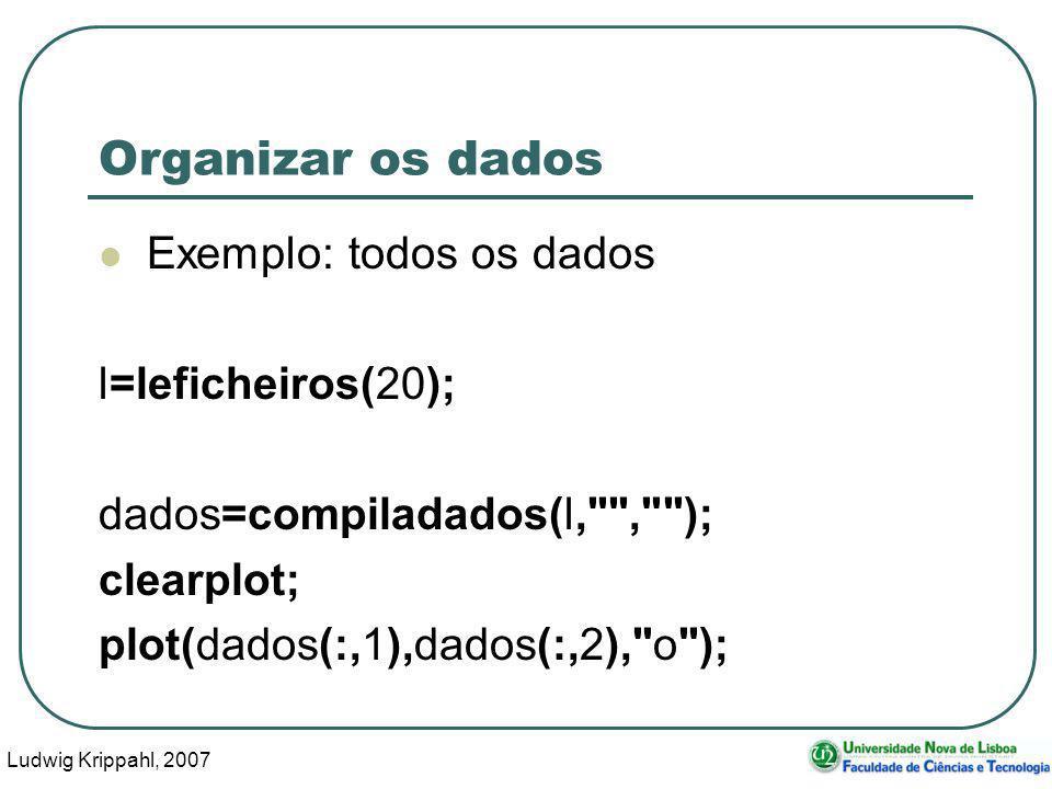 Ludwig Krippahl, 2007 92 Organizar os dados Exemplo: todos os dados l=leficheiros(20); dados=compiladados(l, , ); clearplot; plot(dados(:,1),dados(:,2), o );