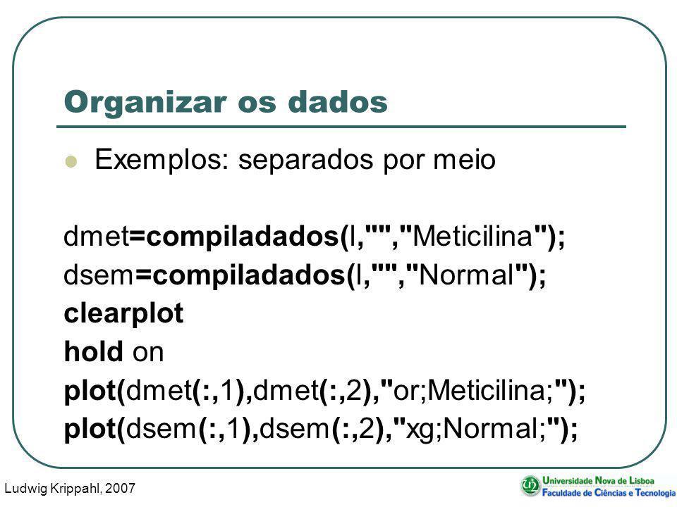 Ludwig Krippahl, 2007 94 Organizar os dados Exemplos: separados por meio dmet=compiladados(l, , Meticilina ); dsem=compiladados(l, , Normal ); clearplot hold on plot(dmet(:,1),dmet(:,2), or;Meticilina; ); plot(dsem(:,1),dsem(:,2), xg;Normal; );