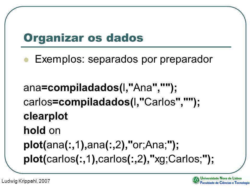 Ludwig Krippahl, 2007 96 Organizar os dados Exemplos: separados por preparador ana=compiladados(l, Ana , ); carlos=compiladados(l, Carlos , ); clearplot hold on plot(ana(:,1),ana(:,2), or;Ana; ); plot(carlos(:,1),carlos(:,2), xg;Carlos; );
