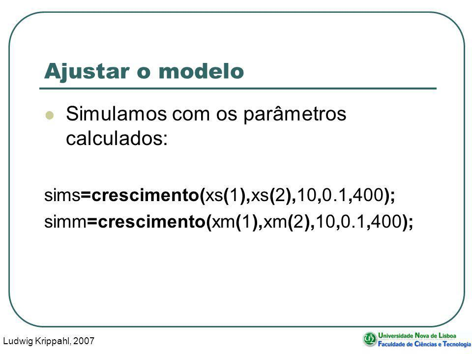 Ludwig Krippahl, 2007 99 Ajustar o modelo Simulamos com os parâmetros calculados: sims=crescimento(xs(1),xs(2),10,0.1,400); simm=crescimento(xm(1),xm(2),10,0.1,400);