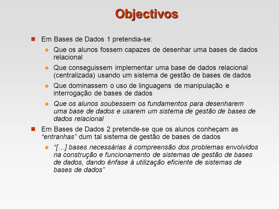 Objectivos Em Bases de Dados 1 pretendia-se: Que os alunos fossem capazes de desenhar uma bases de dados relacional Que conseguissem implementar uma b