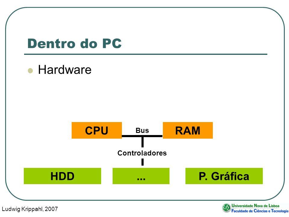 Ludwig Krippahl, 2007 18 Hardware Dentro do PC HDDP. Gráfica CPURAM... Bus Controladores
