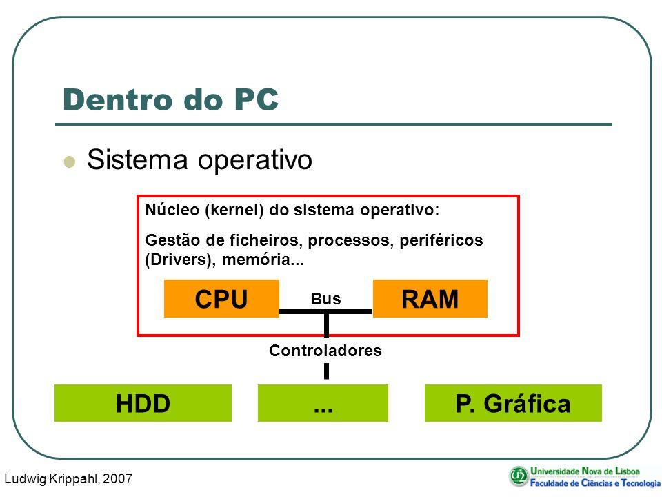 Ludwig Krippahl, 2007 19 Sistema operativo Núcleo (kernel) do sistema operativo: Gestão de ficheiros, processos, periféricos (Drivers), memória... Den