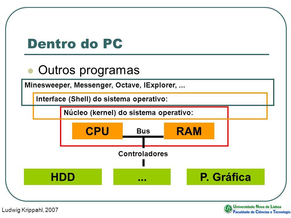 Ludwig Krippahl, 2007 21 Outros programas Núcleo (kernel) do sistema operativo: Dentro do PC HDDP. Gráfica CPURAM... Bus Controladores Interface (Shel