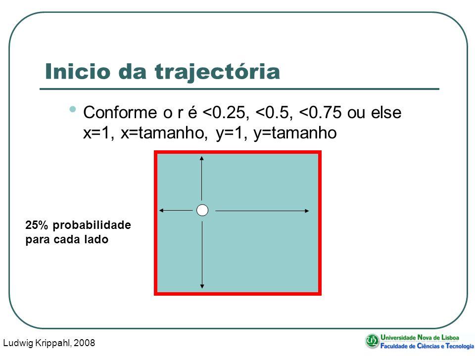 Ludwig Krippahl, 2008 12 Inicio da trajectória Conforme o r é <0.25, <0.5, <0.75 ou else x=1, x=tamanho, y=1, y=tamanho 25% probabilidade para cada lado