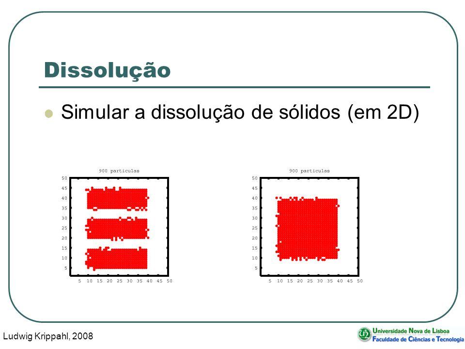 Ludwig Krippahl, 2008 22 Dissolução Simular a dissolução de sólidos (em 2D)