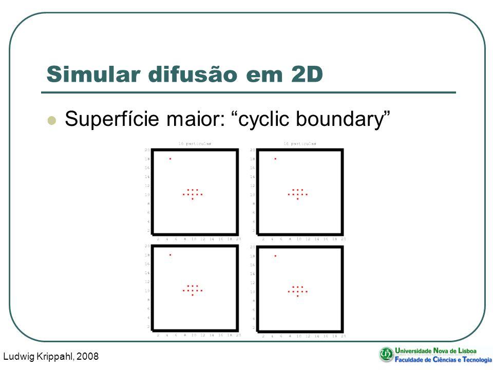 Ludwig Krippahl, 2008 27 Dissolução Simulação graf=dissolve(parts,tamanho,iters, solub) parts: matriz com as coordenadas iniciais das partículas no(s) sólido(s).