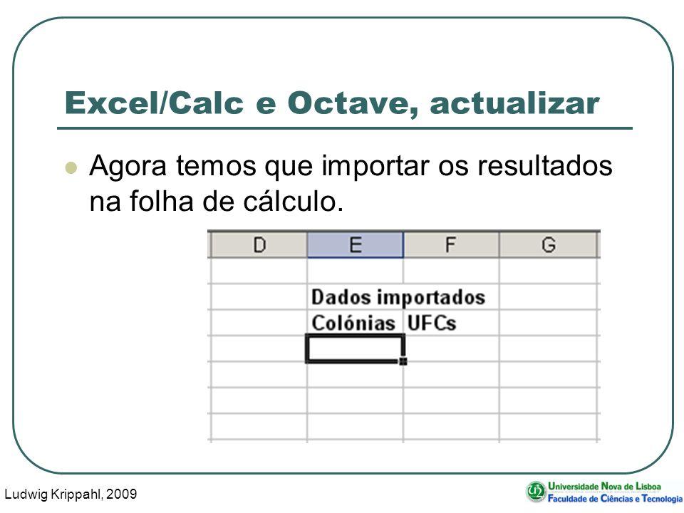 Ludwig Krippahl, 2009 20 Excel/Calc e Octave, actualizar Agora temos que importar os resultados na folha de cálculo.