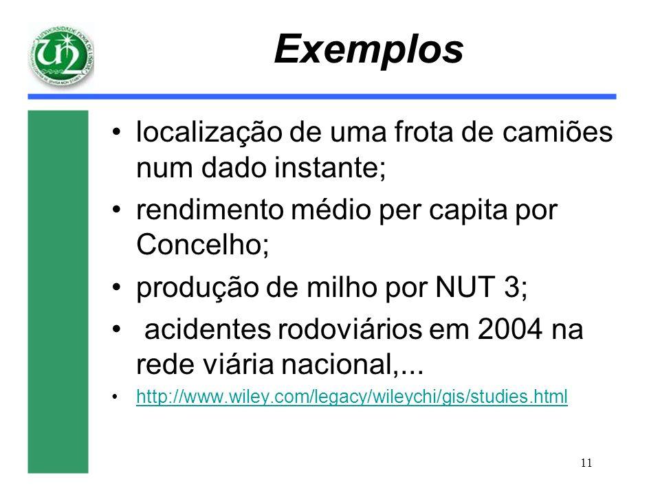 11 Exemplos localização de uma frota de camiões num dado instante; rendimento médio per capita por Concelho; produção de milho por NUT 3; acidentes ro