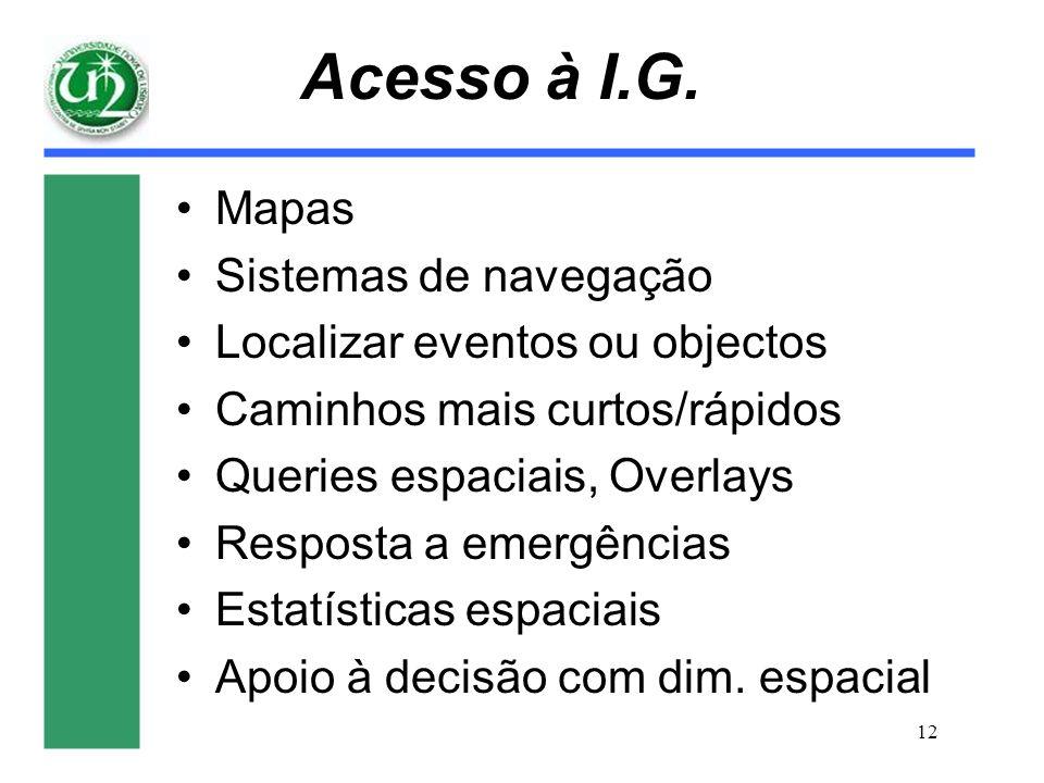 12 Acesso à I.G. Mapas Sistemas de navegação Localizar eventos ou objectos Caminhos mais curtos/rápidos Queries espaciais, Overlays Resposta a emergên
