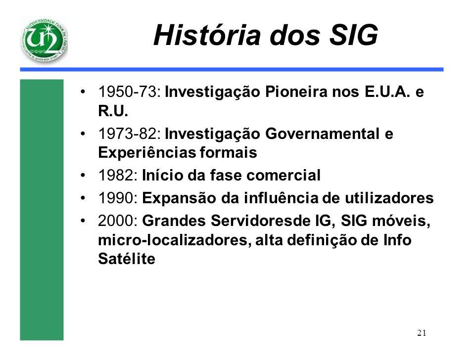 21 História dos SIG 1950-73: Investigação Pioneira nos E.U.A. e R.U. 1973-82: Investigação Governamental e Experiências formais 1982: Início da fase c