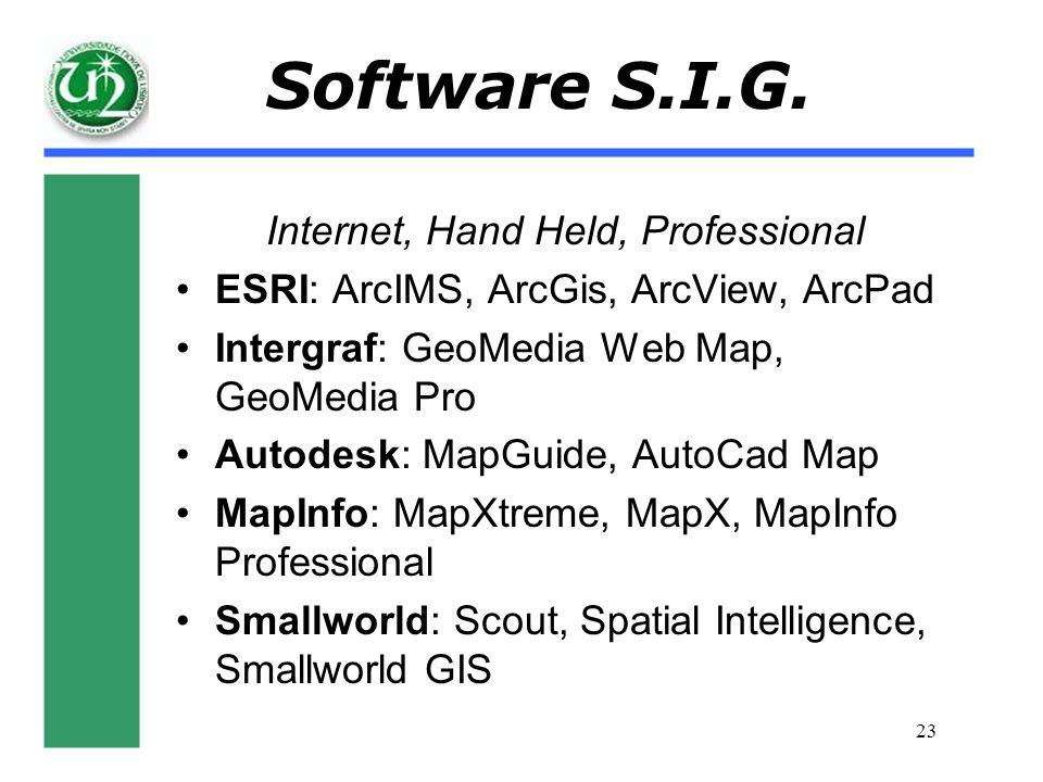 23 Software S.I.G. Internet, Hand Held, Professional ESRI: ArcIMS, ArcGis, ArcView, ArcPad Intergraf: GeoMedia Web Map, GeoMedia Pro Autodesk: MapGuid