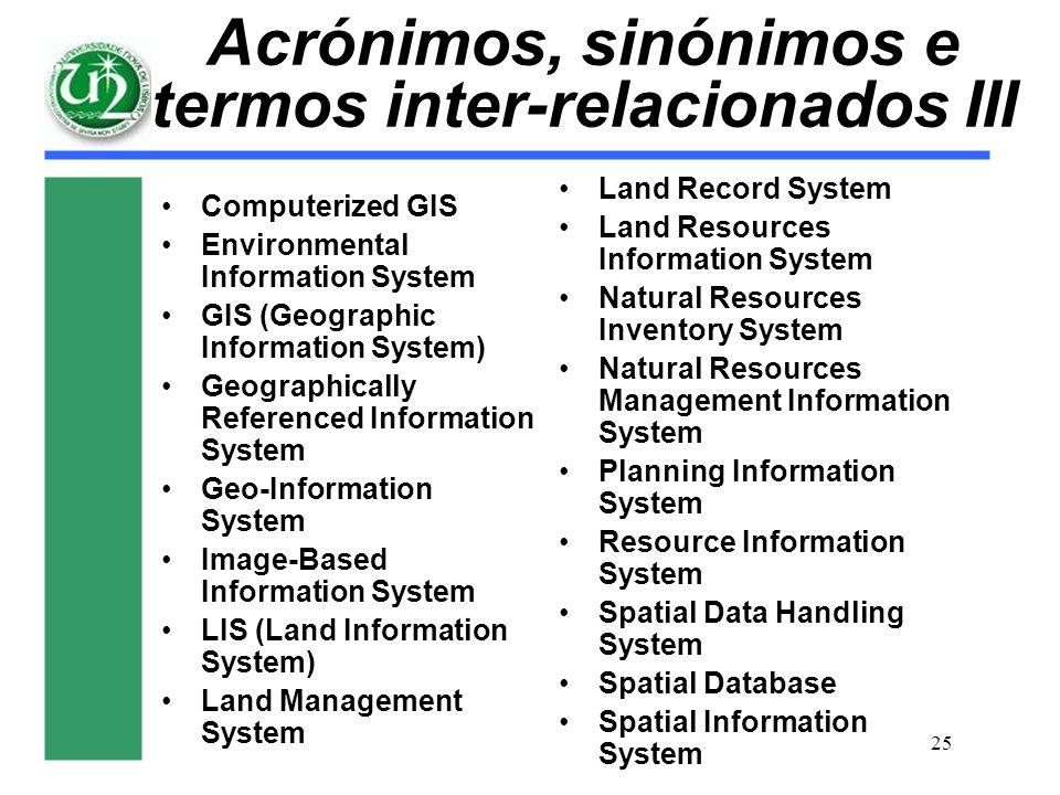 25 Acrónimos, sinónimos e termos inter-relacionados III Computerized GIS Environmental Information System GIS (Geographic Information System) Geograph