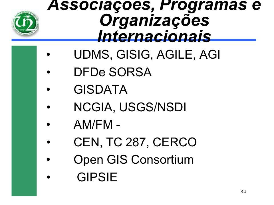34 Associações, Programas e Organizações Internacionais UDMS, GISIG, AGILE, AGI DFDe SORSA GISDATA NCGIA, USGS/NSDI AM/FM - CEN, TC 287, CERCO Open GI