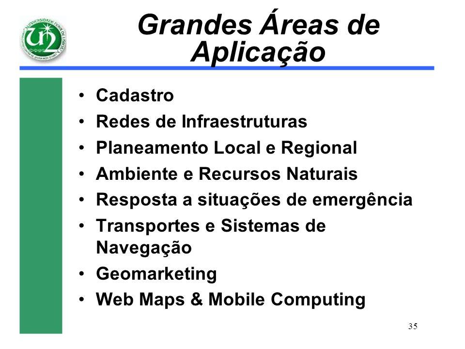 35 Grandes Áreas de Aplicação Cadastro Redes de Infraestruturas Planeamento Local e Regional Ambiente e Recursos Naturais Resposta a situações de emer