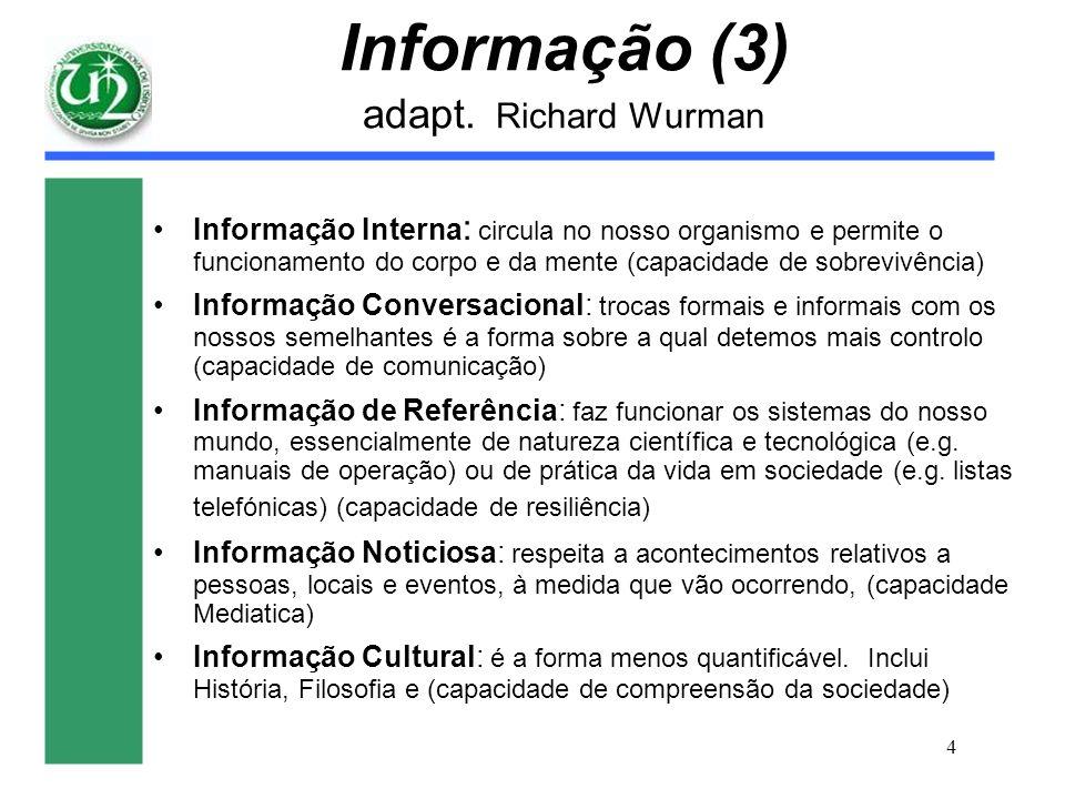 4 Informação (3) adapt. Richard Wurman Informação Interna : circula no nosso organismo e permite o funcionamento do corpo e da mente (capacidade de so