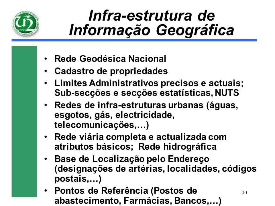 40 Infra-estrutura de Informação Geográfica Rede Geodésica Nacional Cadastro de propriedades Limites Administrativos precisos e actuais; Sub-secções e