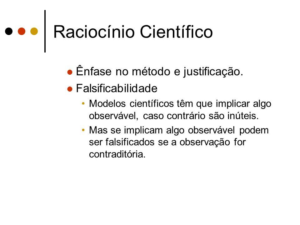 Raciocínio Científico Ênfase no método e justificação. Falsificabilidade Modelos científicos têm que implicar algo observável, caso contrário são inút