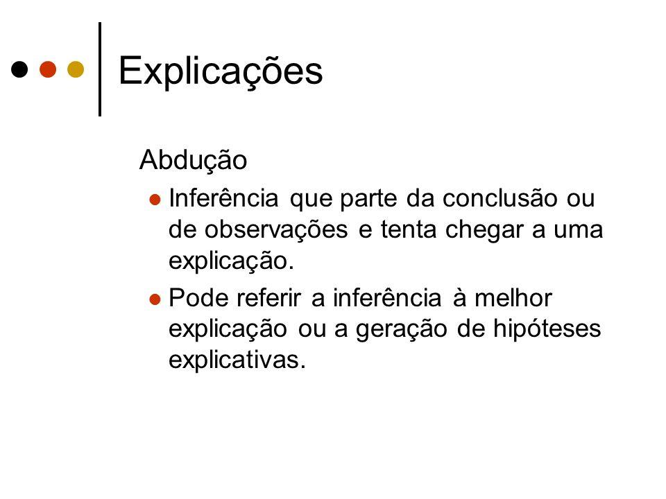 Explicações Abdução Inferência que parte da conclusão ou de observações e tenta chegar a uma explicação. Pode referir a inferência à melhor explicação