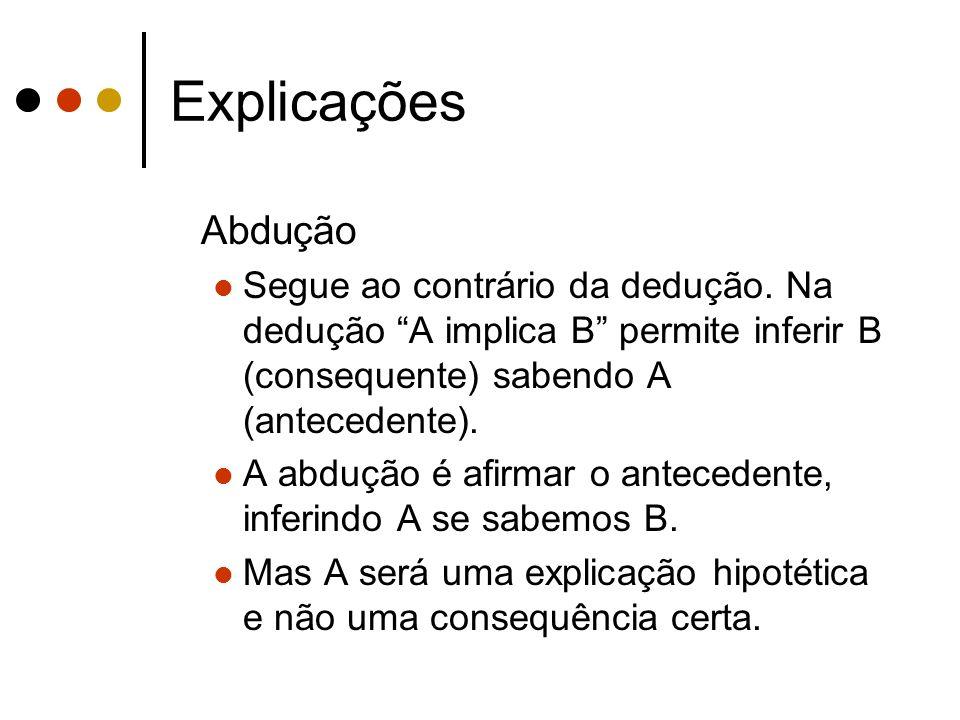 Explicações Abdução Segue ao contrário da dedução. Na dedução A implica B permite inferir B (consequente) sabendo A (antecedente). A abdução é afirmar