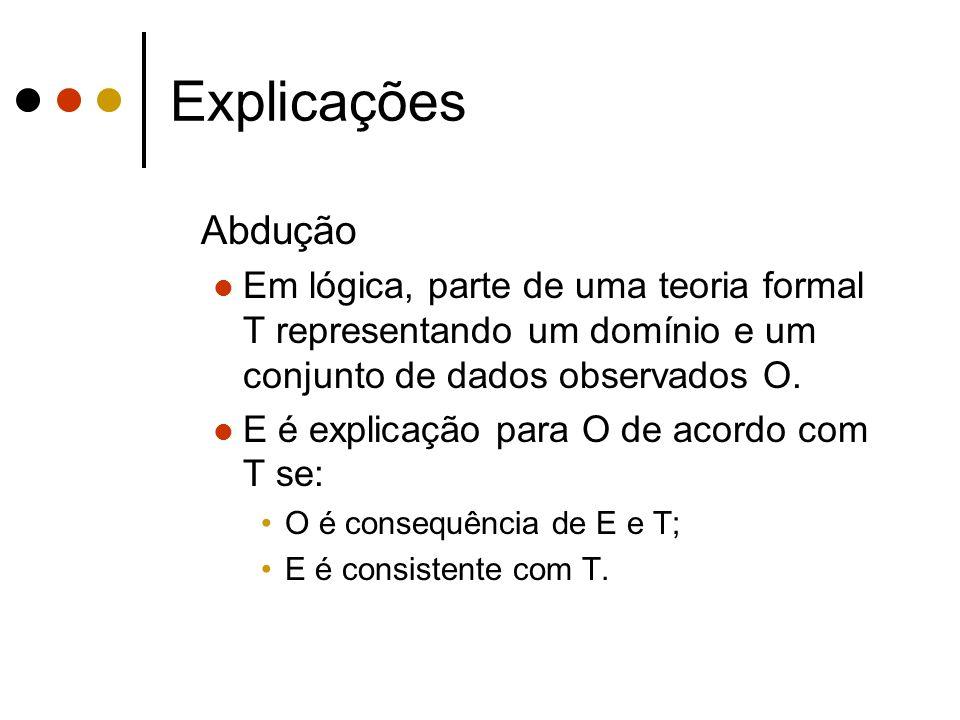 Explicações Abdução Em lógica, parte de uma teoria formal T representando um domínio e um conjunto de dados observados O. E é explicação para O de aco