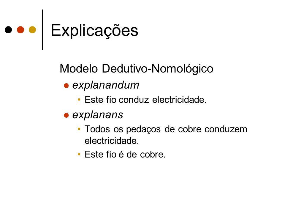 Explicações Modelo Dedutivo-Nomológico explanandum Este fio conduz electricidade. explanans Todos os pedaços de cobre conduzem electricidade. Este fio