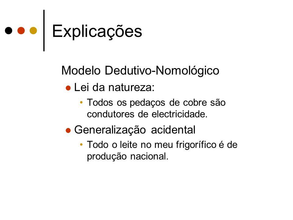 Explicações Modelo Dedutivo-Nomológico Lei da natureza: Todos os pedaços de cobre são condutores de electricidade. Generalização acidental Todo o leit