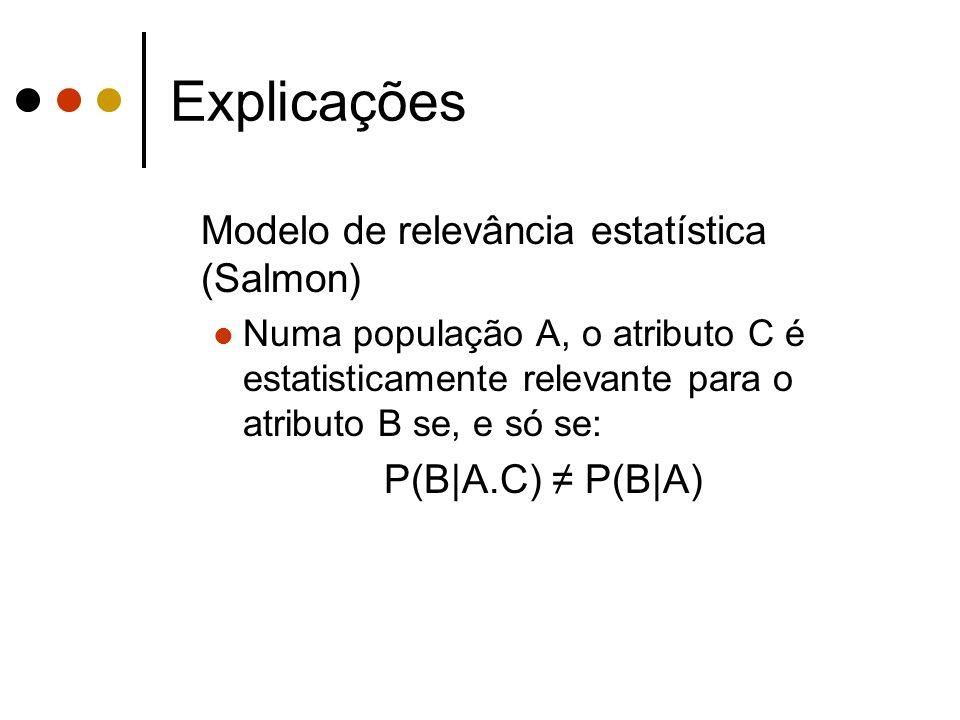 Explicações Modelo de relevância estatística (Salmon) Numa população A, o atributo C é estatisticamente relevante para o atributo B se, e só se: P(B|A