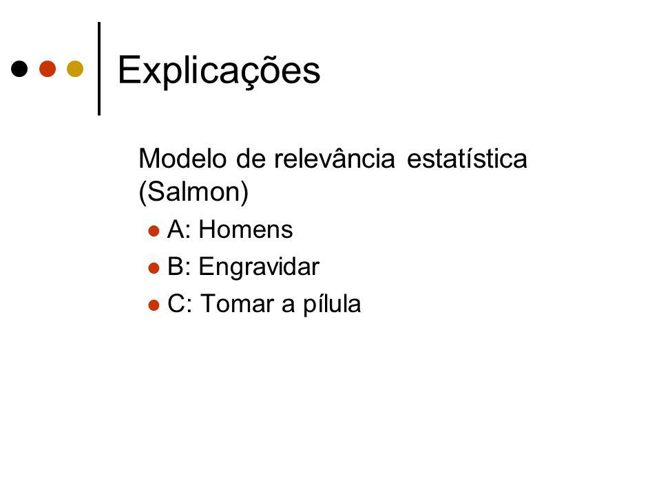 Explicações Modelo de relevância estatística (Salmon) A: Homens B: Engravidar C: Tomar a pílula