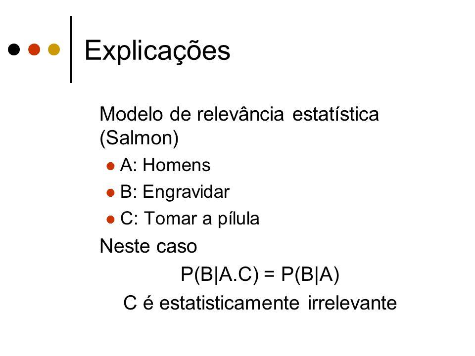 Explicações Modelo de relevância estatística (Salmon) A: Homens B: Engravidar C: Tomar a pílula Neste caso P(B|A.C) = P(B|A) C é estatisticamente irre