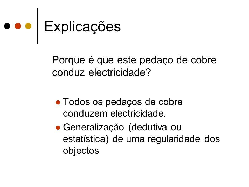 Explicações Porque é que este pedaço de cobre conduz electricidade? Todos os pedaços de cobre conduzem electricidade. Generalização (dedutiva ou estat