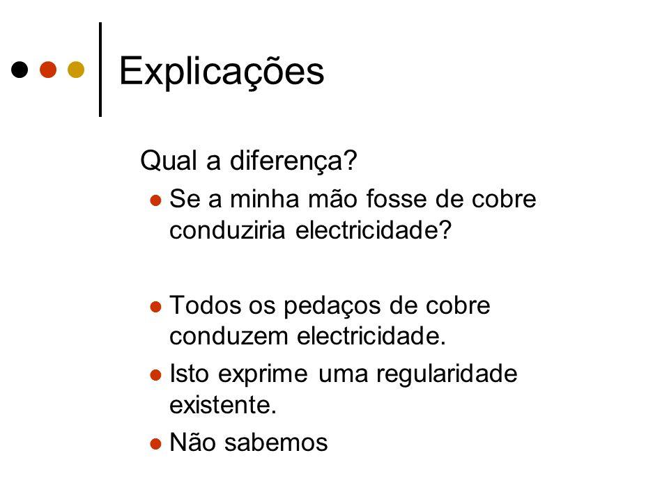 Explicações Qual a diferença? Se a minha mão fosse de cobre conduziria electricidade? Todos os pedaços de cobre conduzem electricidade. Isto exprime u
