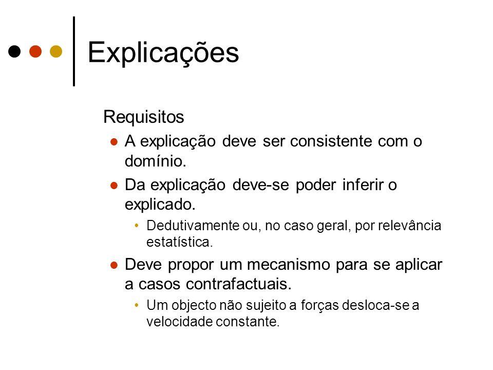 Explicações Requisitos A explicação deve ser consistente com o domínio. Da explicação deve-se poder inferir o explicado. Dedutivamente ou, no caso ger