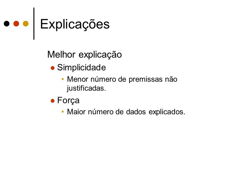 Explicações Melhor explicação Simplicidade Menor número de premissas não justificadas. Força Maior número de dados explicados.