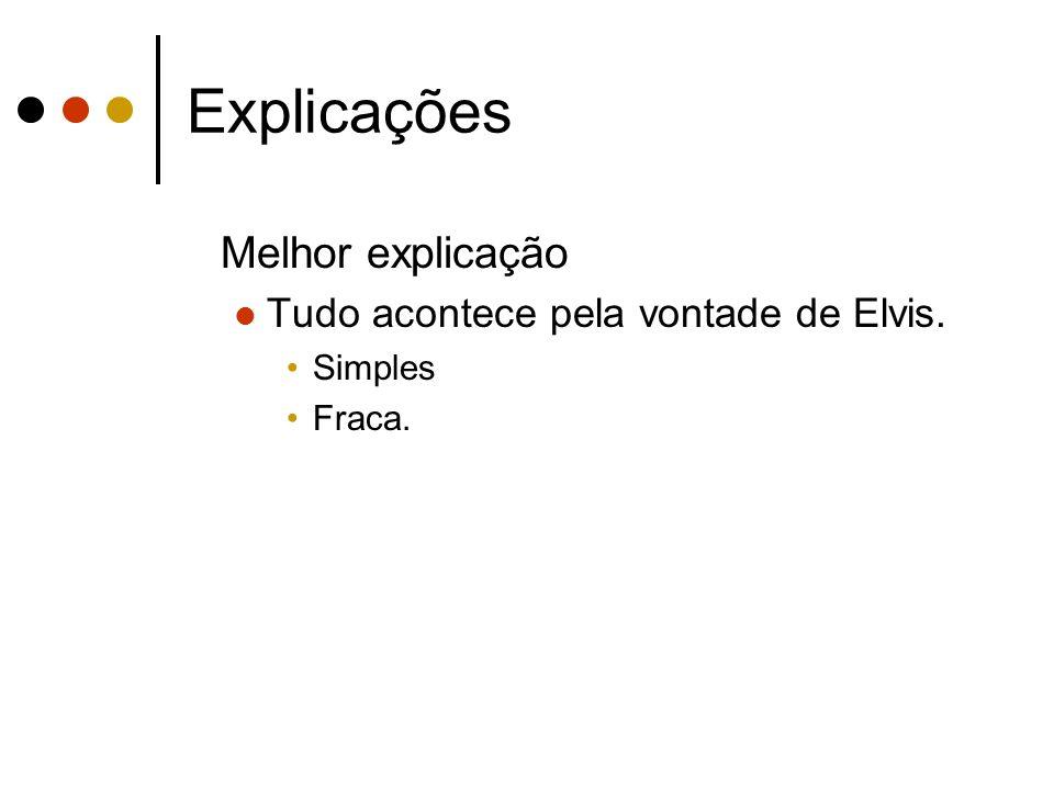 Explicações Melhor explicação Tudo acontece pela vontade de Elvis. Simples Fraca.