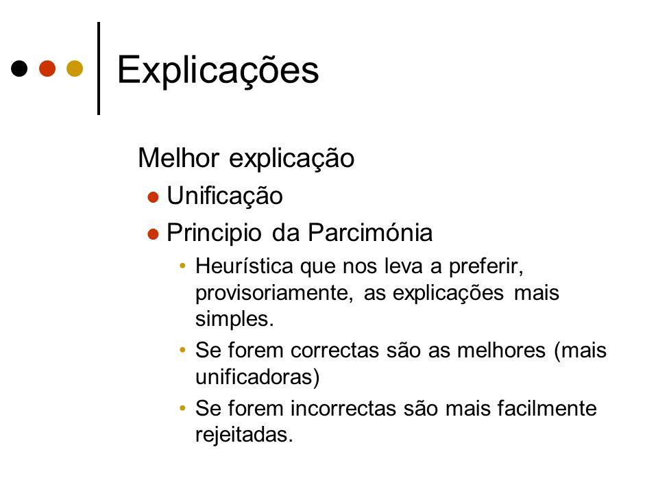 Explicações Melhor explicação Unificação Principio da Parcimónia Heurística que nos leva a preferir, provisoriamente, as explicações mais simples. Se