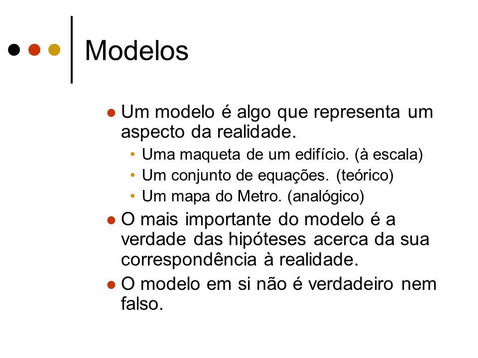 Modelos Um modelo é algo que representa um aspecto da realidade. Uma maqueta de um edifício. (à escala) Um conjunto de equações. (teórico) Um mapa do