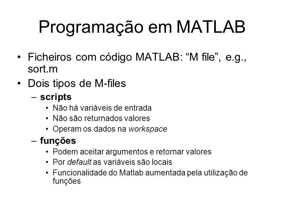 Programação em MATLAB Ficheiros com código MATLAB: M file, e.g., sort.m Dois tipos de M-files –scripts Não há variáveis de entrada Não são returnados