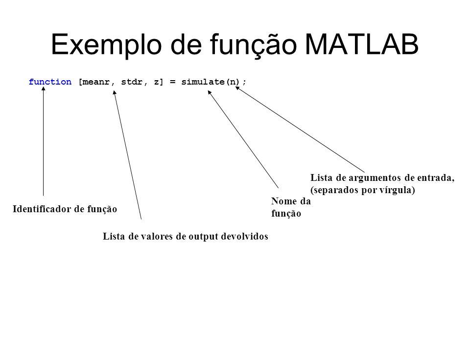 Exemplo de função MATLAB function [meanr, stdr, z] = simulate(n); Identificador de função Lista de valores de output devolvidos Nome da função Lista d