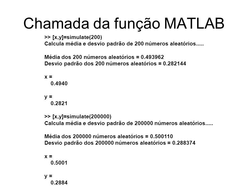 Chamada da função MATLAB >> [x,y]=simulate(200) Calcula média e desvio padrão de 200 números aleatórios..... Média dos 200 números aleatórios = 0.4939