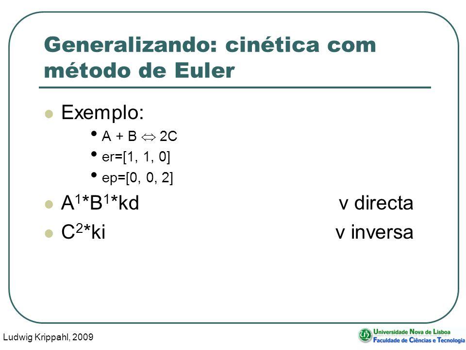 Ludwig Krippahl, 2009 50 Generalizando: cinética com método de Euler Exemplo: A + B 2C er=[1, 1, 0] ep=[0, 0, 2] A 1 *B 1 *kdv directa C 2 *kiv inversa