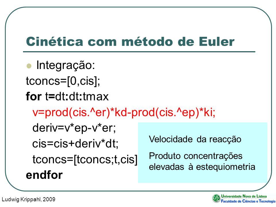 Ludwig Krippahl, 2009 52 Cinética com método de Euler Integração: tconcs=[0,cis]; for t=dt:dt:tmax v=prod(cis.^er)*kd-prod(cis.^ep)*ki; deriv=v*ep-v*er; cis=cis+deriv*dt; tconcs=[tconcs;t,cis]; endfor Velocidade da reacção Produto concentrações elevadas à estequiometria