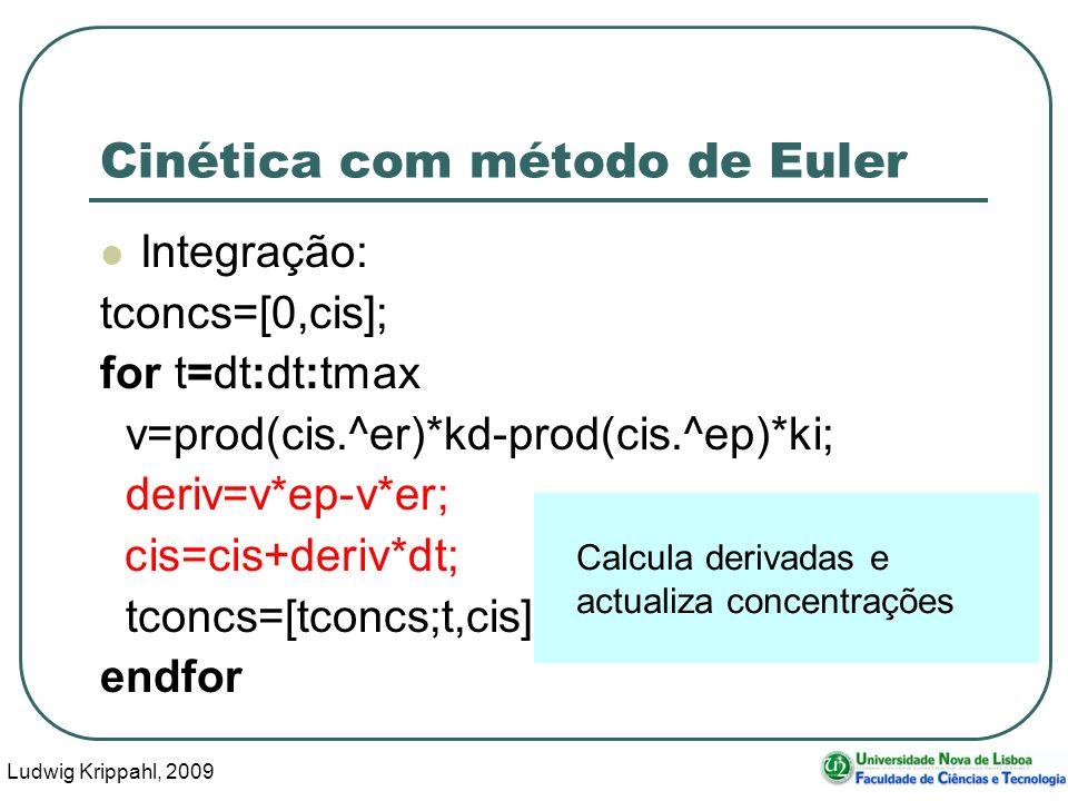 Ludwig Krippahl, 2009 53 Cinética com método de Euler Integração: tconcs=[0,cis]; for t=dt:dt:tmax v=prod(cis.^er)*kd-prod(cis.^ep)*ki; deriv=v*ep-v*er; cis=cis+deriv*dt; tconcs=[tconcs;t,cis]; endfor Calcula derivadas e actualiza concentrações