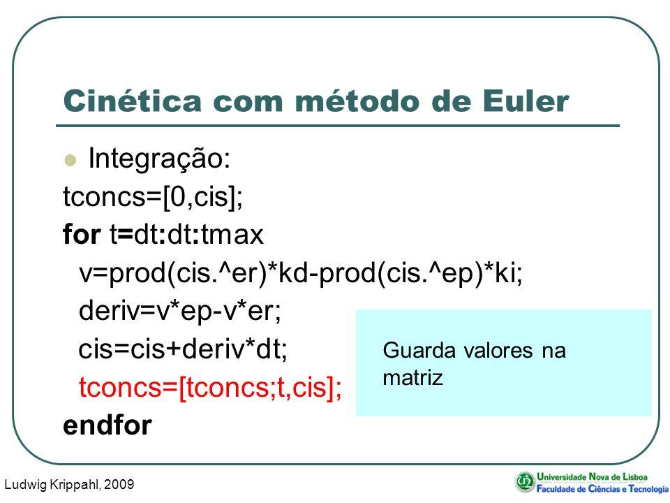 Ludwig Krippahl, 2009 54 Cinética com método de Euler Integração: tconcs=[0,cis]; for t=dt:dt:tmax v=prod(cis.^er)*kd-prod(cis.^ep)*ki; deriv=v*ep-v*er; cis=cis+deriv*dt; tconcs=[tconcs;t,cis]; endfor Guarda valores na matriz