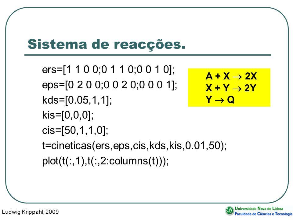 Ludwig Krippahl, 2009 62 Sistema de reacções.