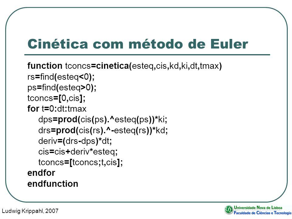Ludwig Krippahl, 2007 29 Cinética com método de Euler function tconcs=cinetica(esteq,cis,kd,ki,dt,tmax) rs=find(esteq<0); ps=find(esteq>0); tconcs=[0,cis]; for t=0:dt:tmax dps=prod(cis(ps).^esteq(ps))*ki; drs=prod(cis(rs).^-esteq(rs))*kd; deriv=(drs-dps)*dt; cis=cis+deriv*esteq; tconcs=[tconcs;t,cis]; endfor endfunction